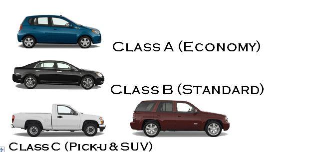 car classes