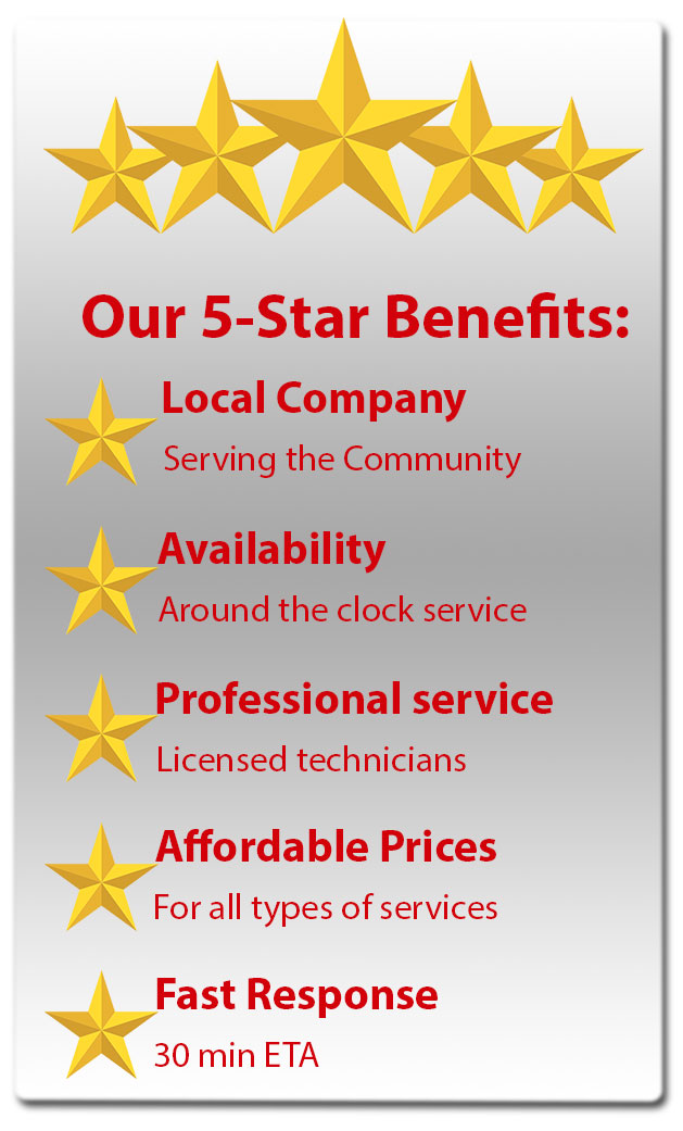 5-star benefits