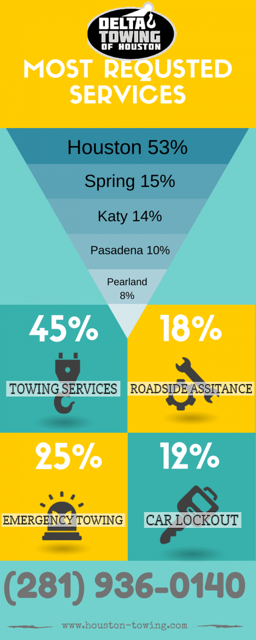 towing Houston infographic